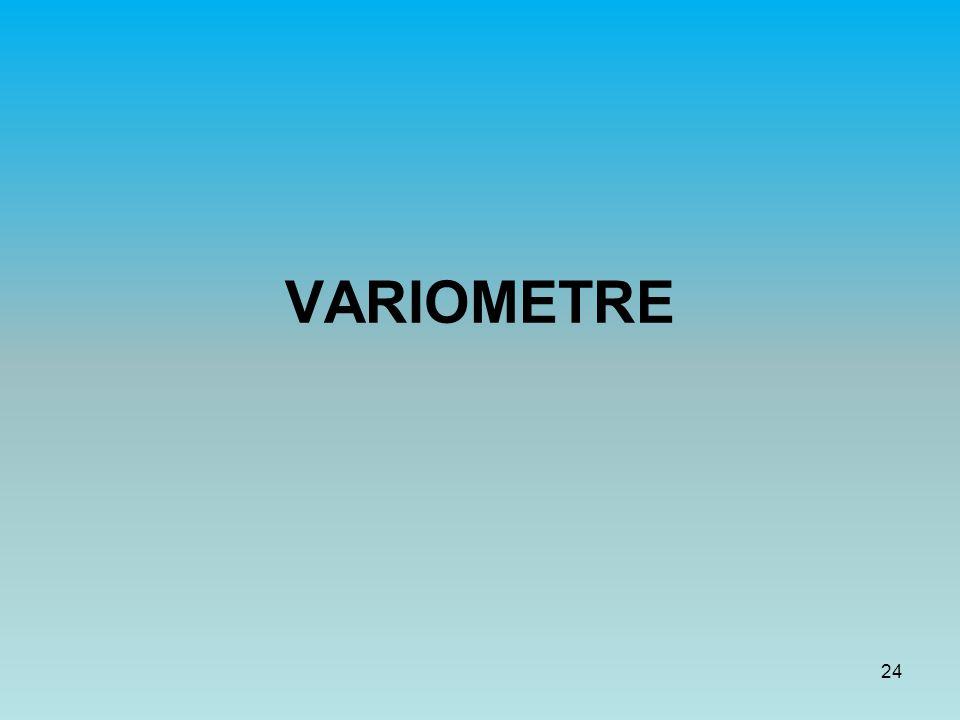 VARIOMETRE