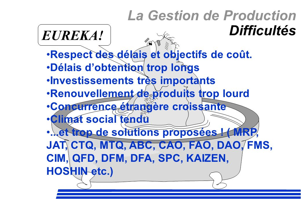 La Gestion de Production Difficultés
