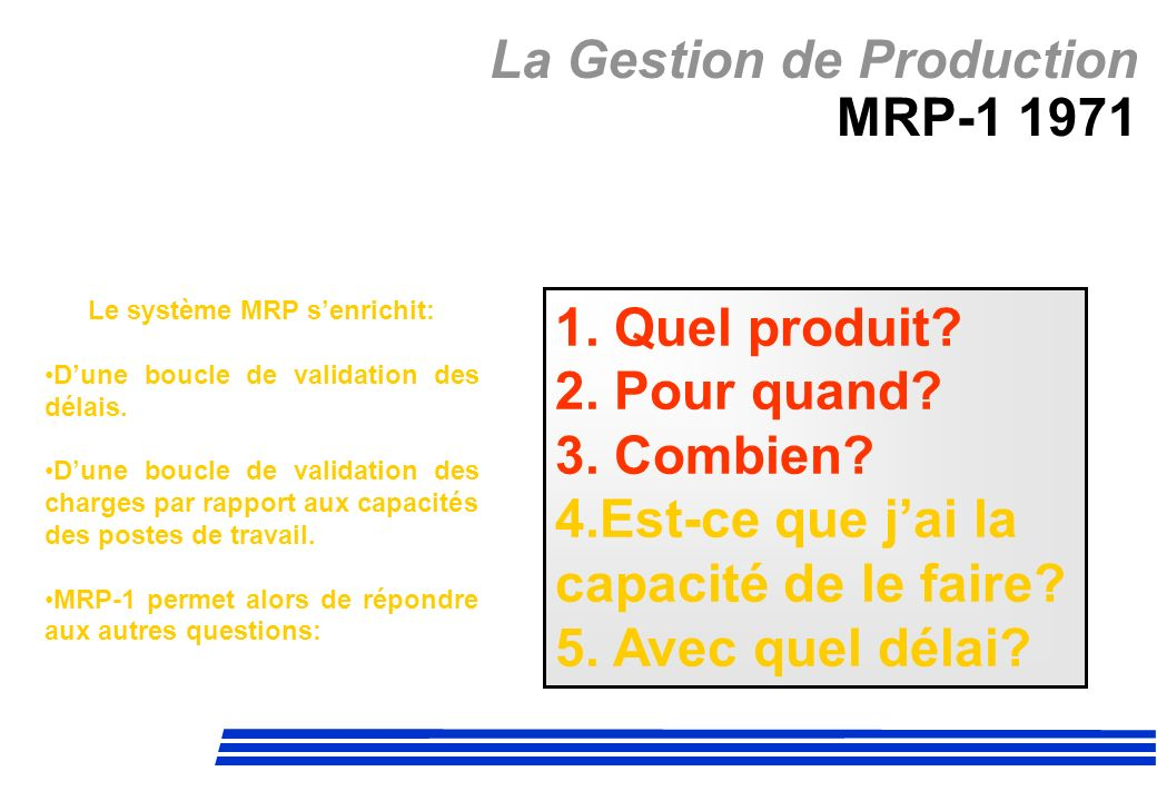 La Gestion de Production MRP-1 1971