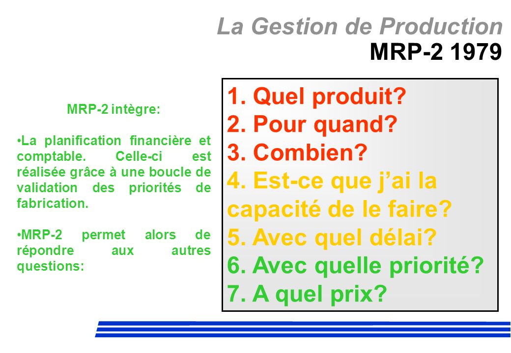 La Gestion de Production MRP-2 1979