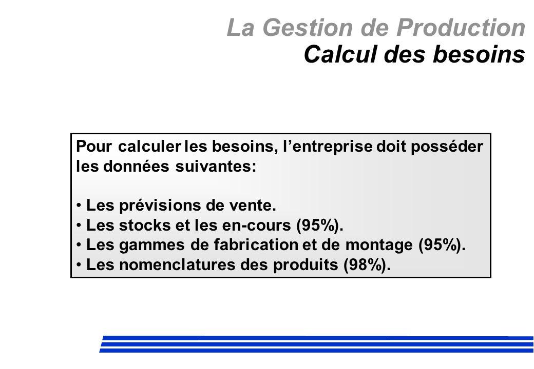 La Gestion de Production Calcul des besoins