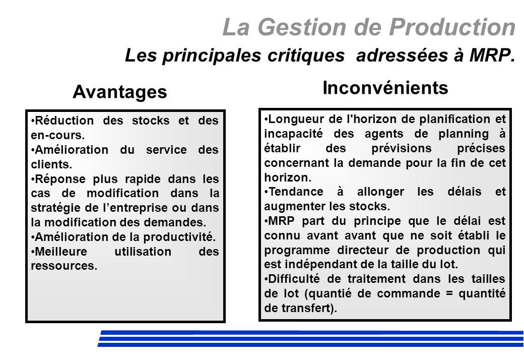La Gestion de Production Les principales critiques adressées à MRP.
