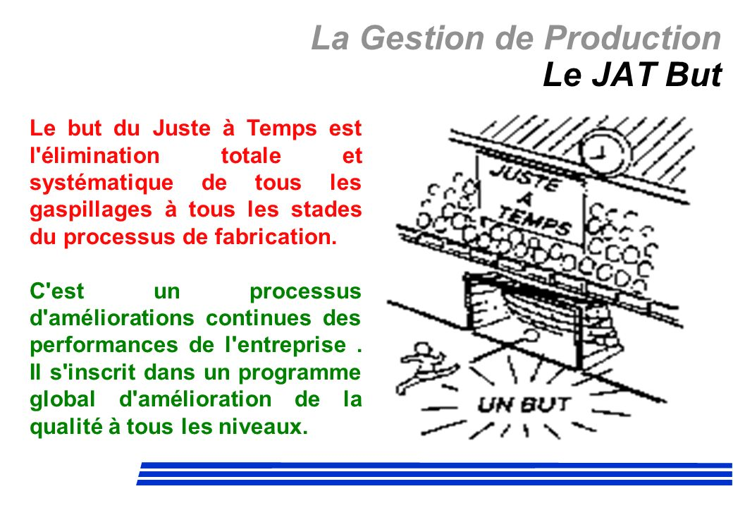 La Gestion de Production Le JAT But