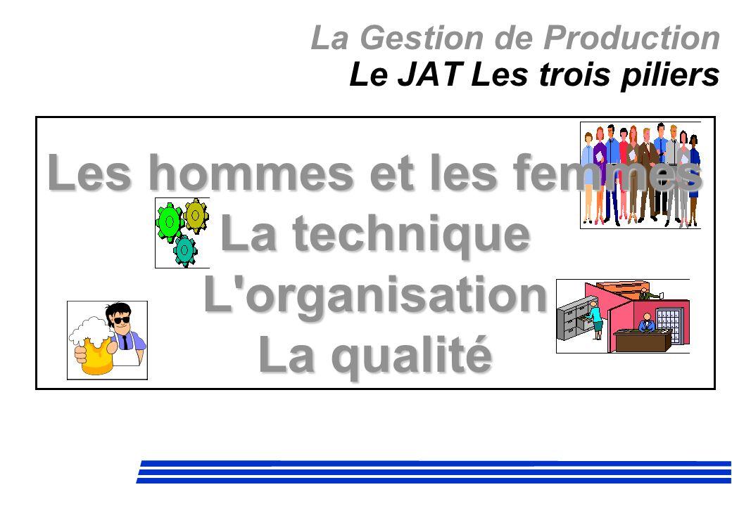La Gestion de Production Le JAT Les trois piliers