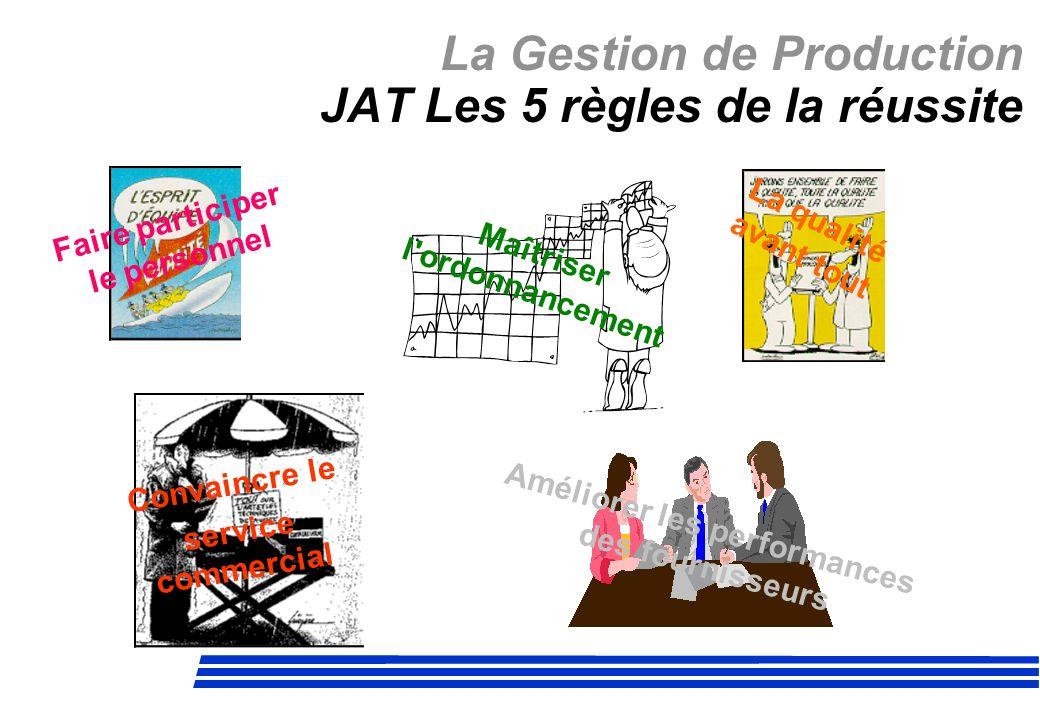 La Gestion de Production JAT Les 5 règles de la réussite
