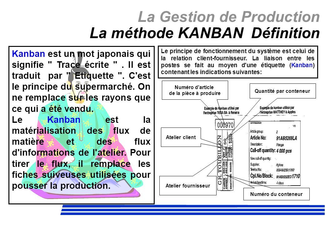 La Gestion de Production La méthode KANBAN Définition