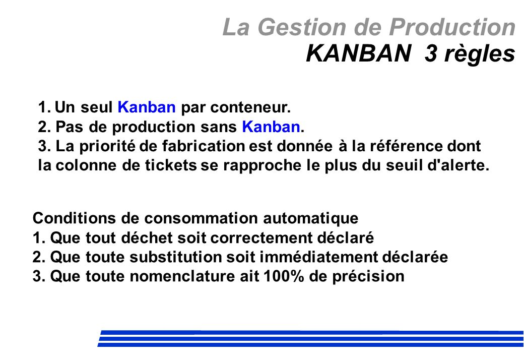 La Gestion de Production KANBAN 3 règles