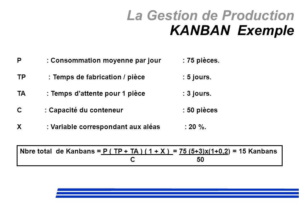 La Gestion de Production KANBAN Exemple