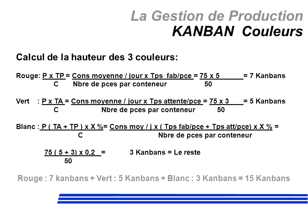 La Gestion de Production KANBAN Couleurs