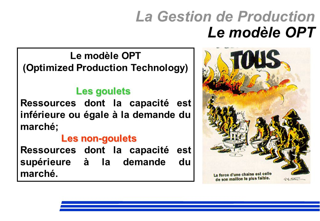 La Gestion de Production Le modèle OPT