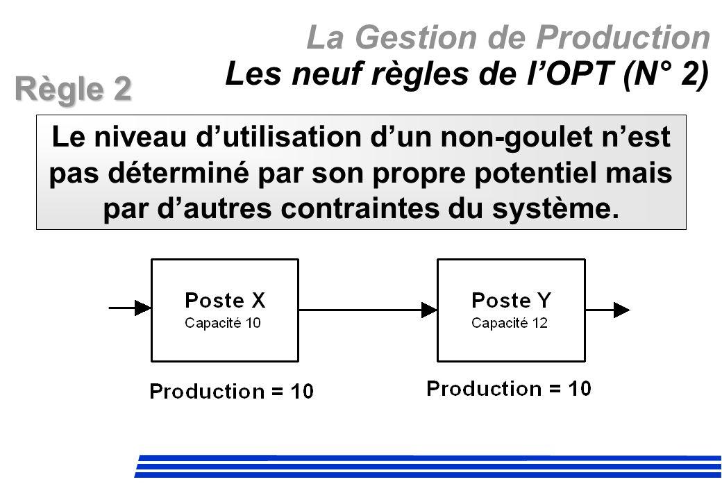 La Gestion de Production Les neuf règles de l'OPT (N° 2)