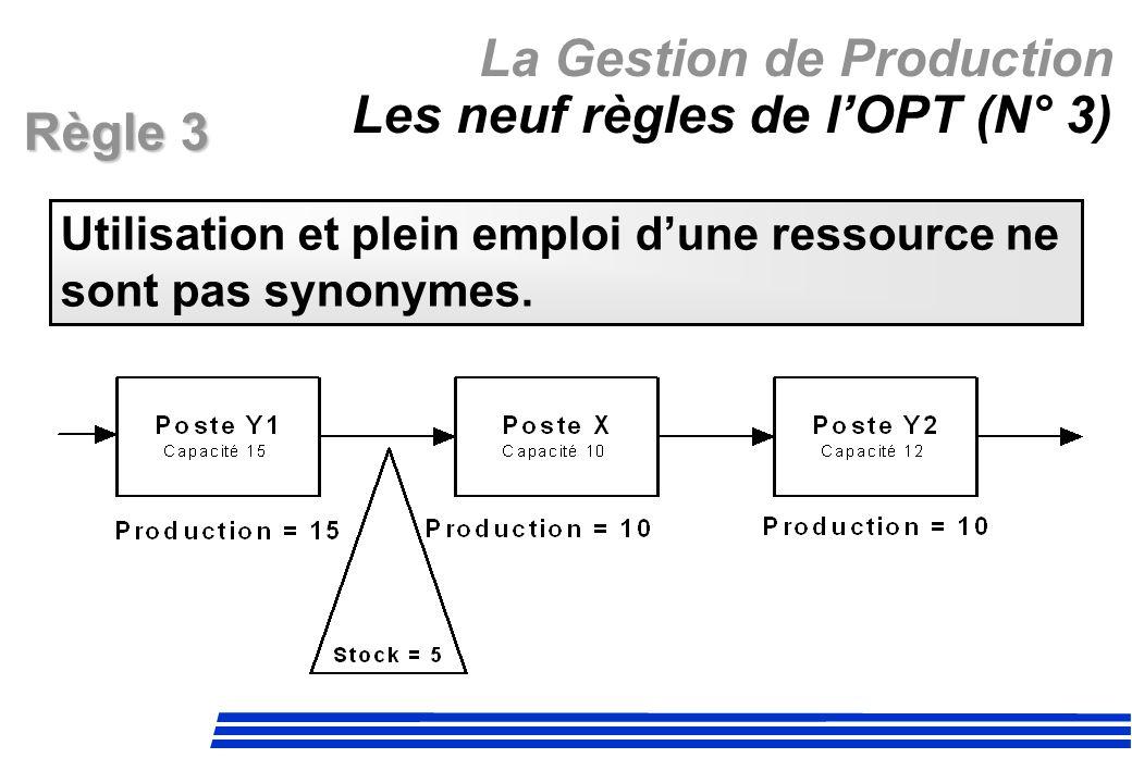La Gestion de Production Les neuf règles de l'OPT (N° 3)