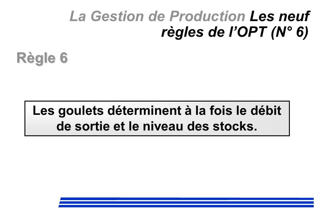La Gestion de Production Les neuf règles de l'OPT (N° 6)