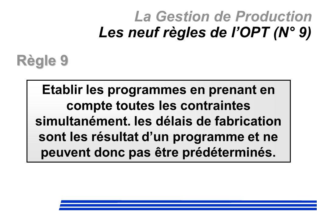 La Gestion de Production Les neuf règles de l'OPT (N° 9)
