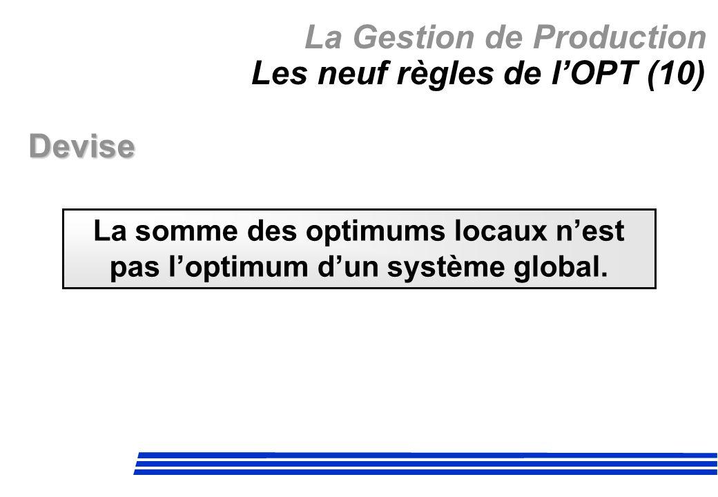 La Gestion de Production Les neuf règles de l'OPT (10)