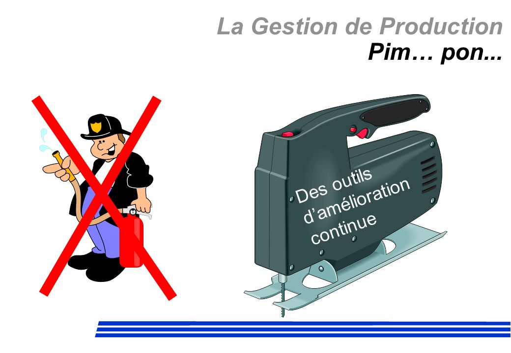 La Gestion de Production Pim… pon...