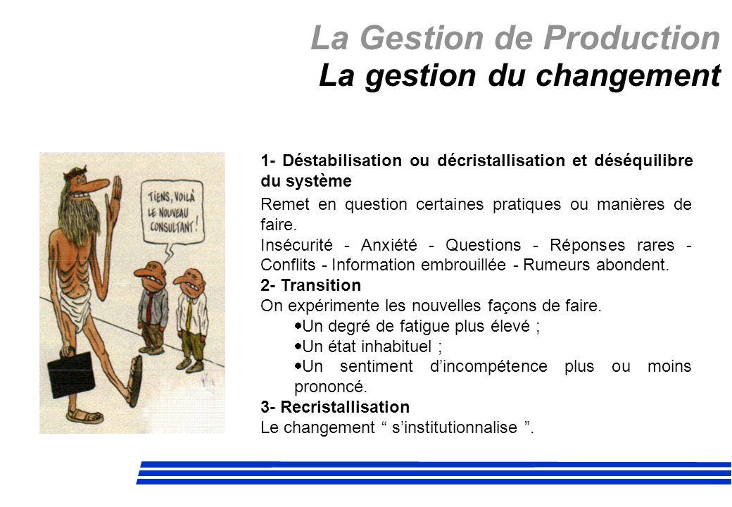La Gestion de Production La gestion du changement