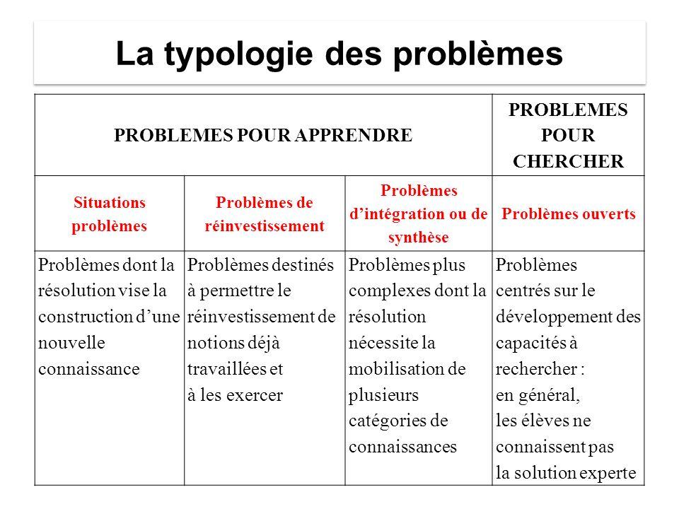 La typologie des problèmes