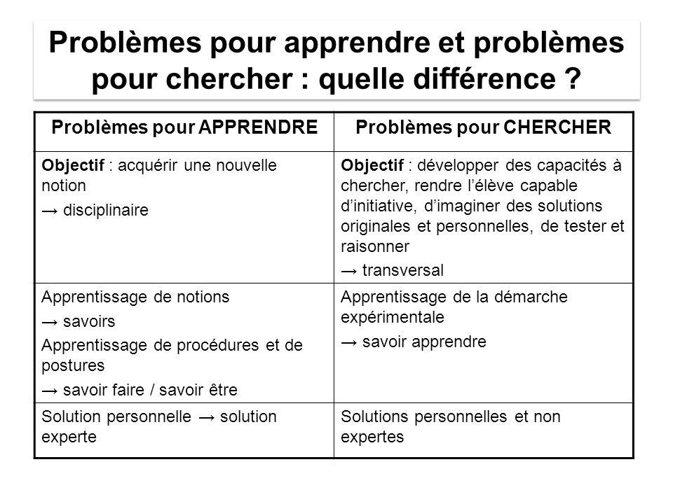 Problèmes pour APPRENDRE Problèmes pour CHERCHER