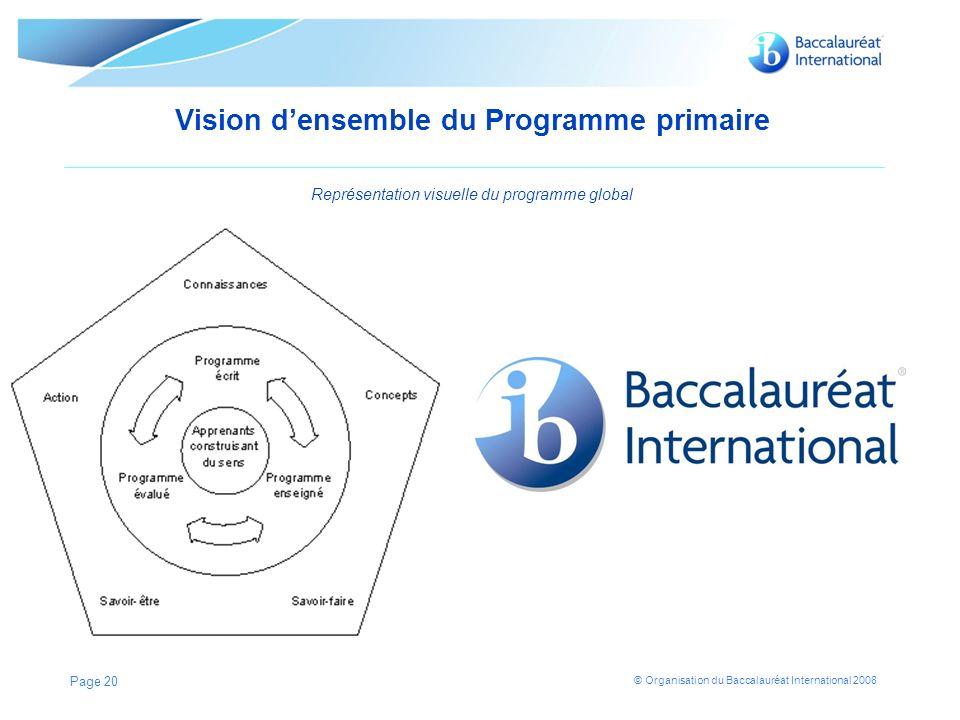 Vision d'ensemble du Programme primaire Représentation visuelle du programme global