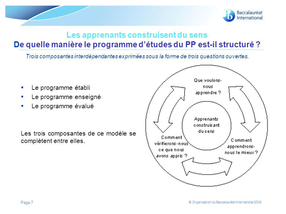 Les apprenants construisent du sens De quelle manière le programme d'études du PP est-il structuré Trois composantes interdépendantes exprimées sous la forme de trois questions ouvertes.