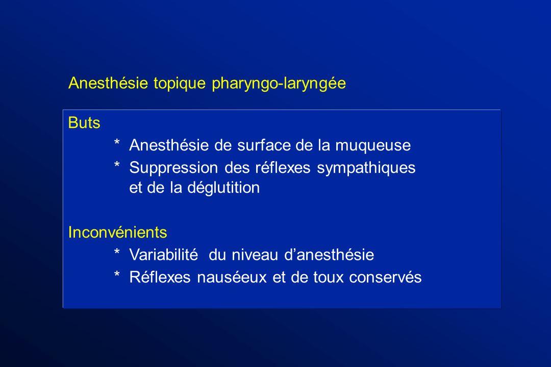 Anesthésie topique pharyngo-laryngée