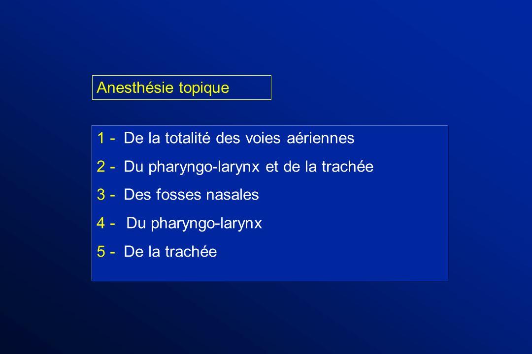 Anesthésie topique 1 - De la totalité des voies aériennes. 2 - Du pharyngo-larynx et de la trachée.