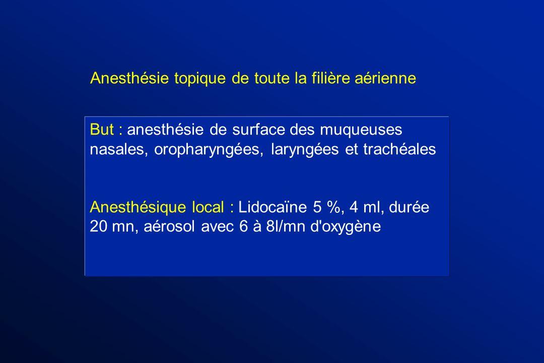 Anesthésie topique de toute la filière aérienne