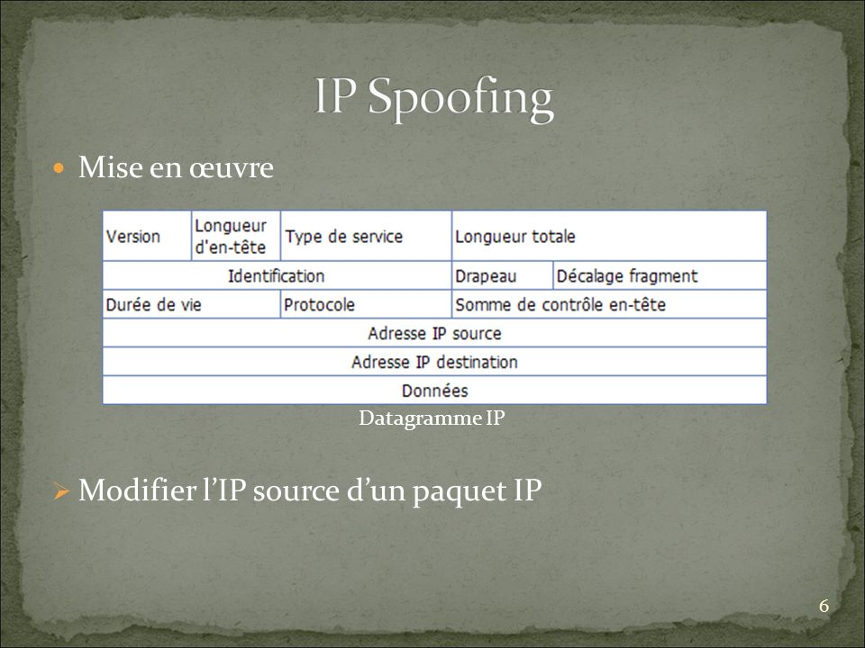 Modifier l'IP source d'un paquet IP