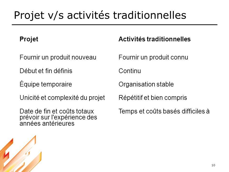 Projet v/s activités traditionnelles