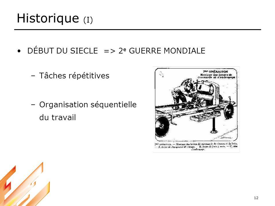 Historique (I) DÉBUT DU SIECLE => 2e GUERRE MONDIALE