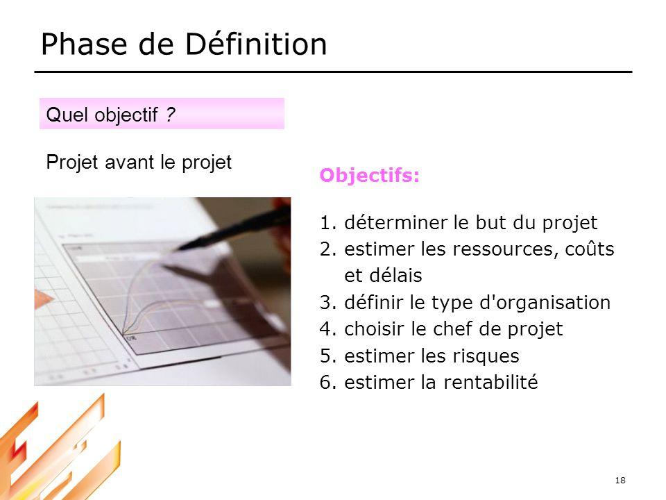 Phase de Définition Quel objectif Projet avant le projet Objectifs:
