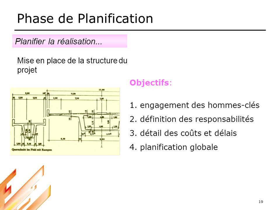 Phase de Planification