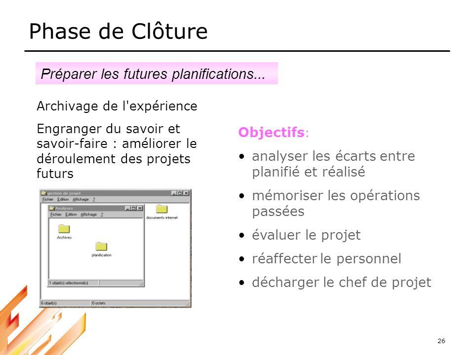 Phase de Clôture Préparer les futures planifications... Objectifs: