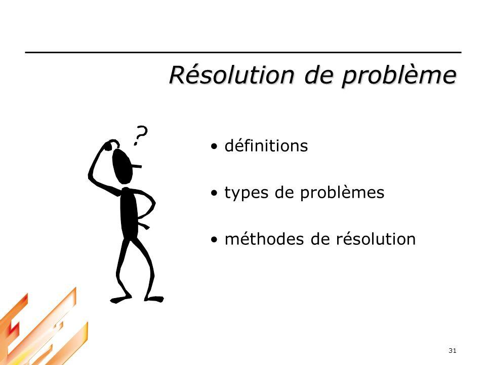 Résolution de problème