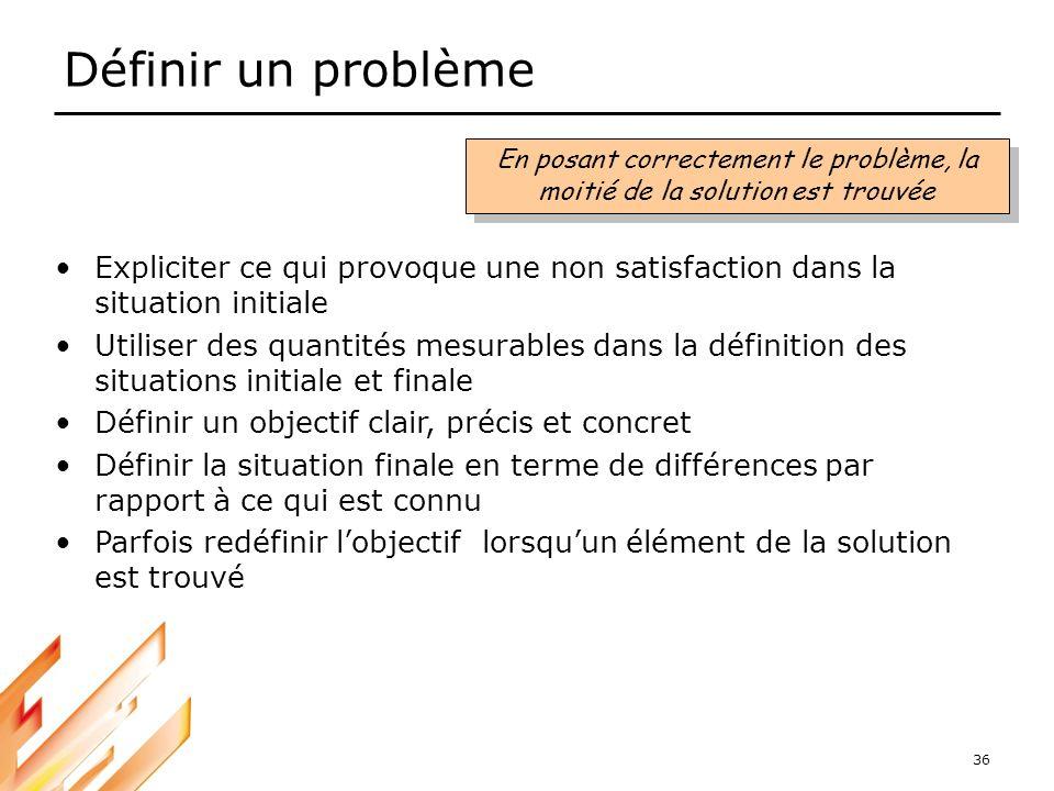 Définir un problème En posant correctement le problème, la moitié de la solution est trouvée.