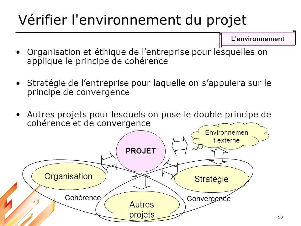 Vérifier l environnement du projet