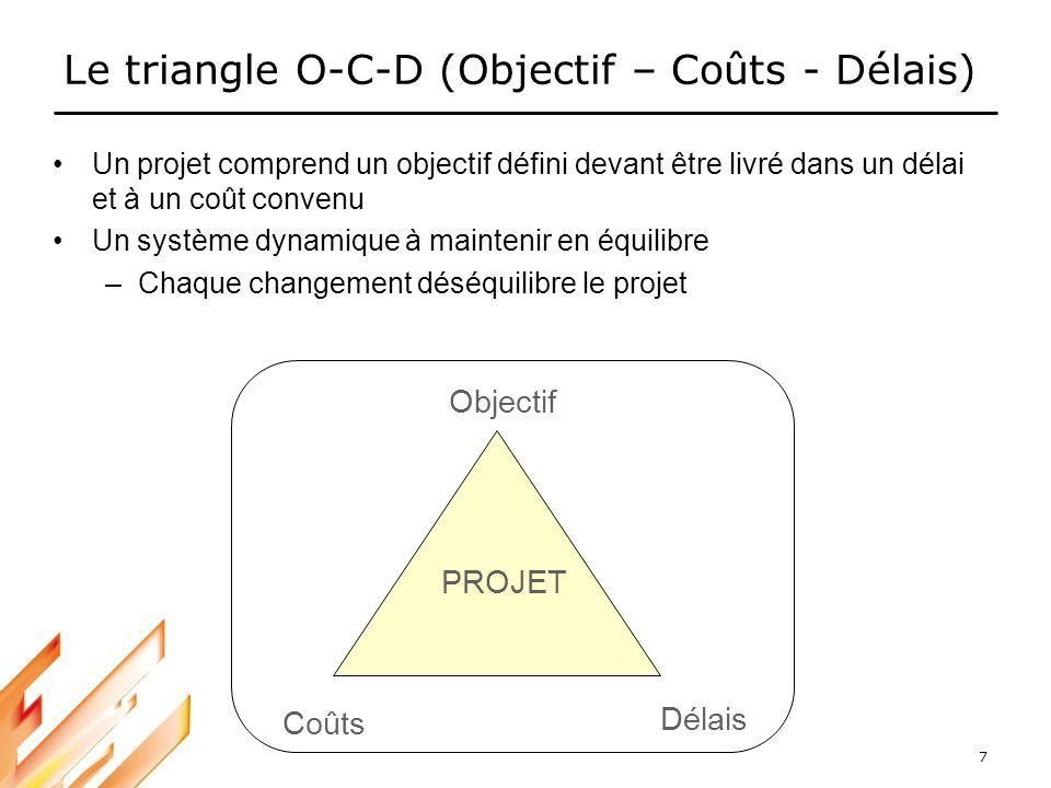Le triangle O-C-D (Objectif – Coûts - Délais)