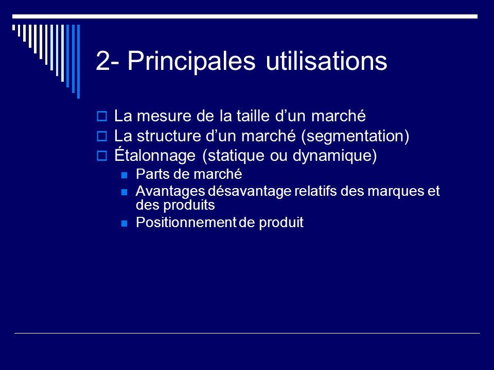 2- Principales utilisations