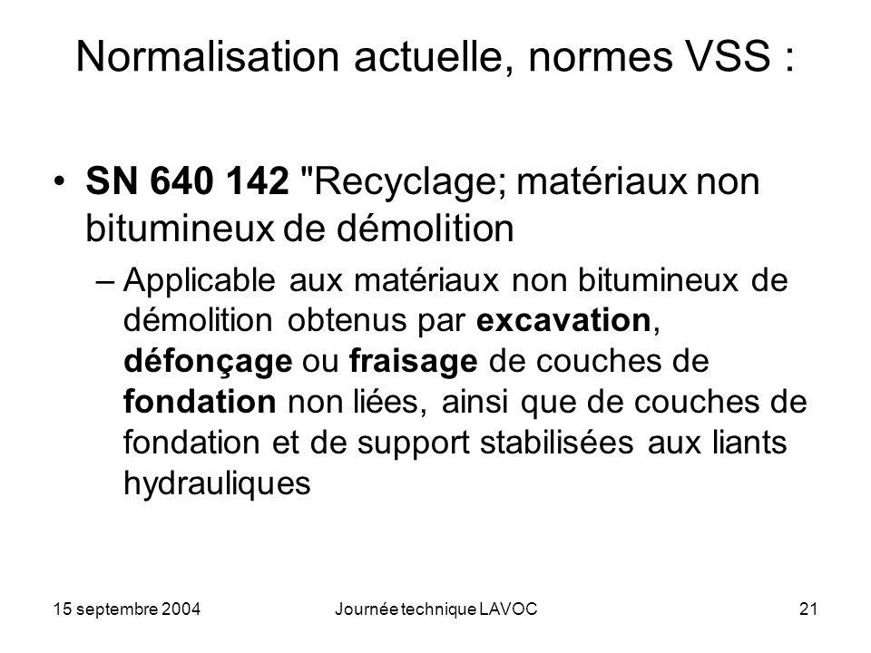 Normalisation actuelle, normes VSS :
