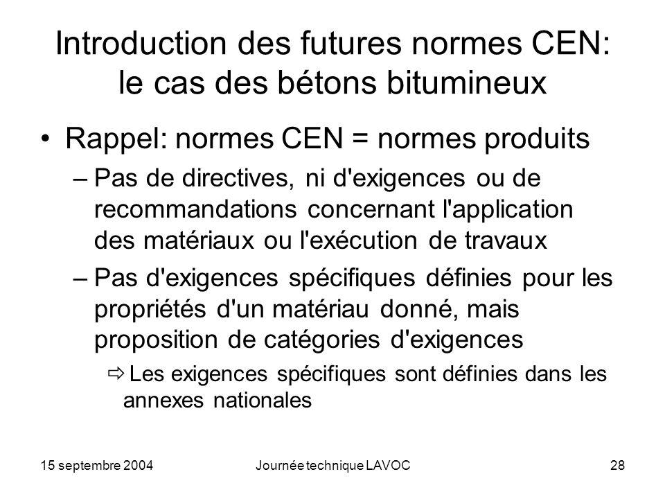 Introduction des futures normes CEN: le cas des bétons bitumineux