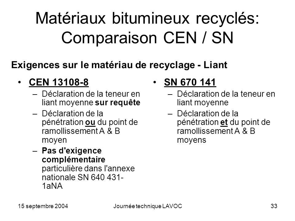 Matériaux bitumineux recyclés: Comparaison CEN / SN