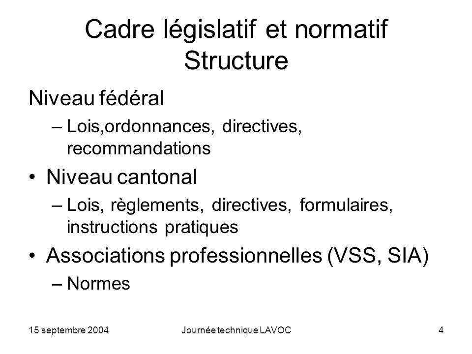 Cadre législatif et normatif Structure