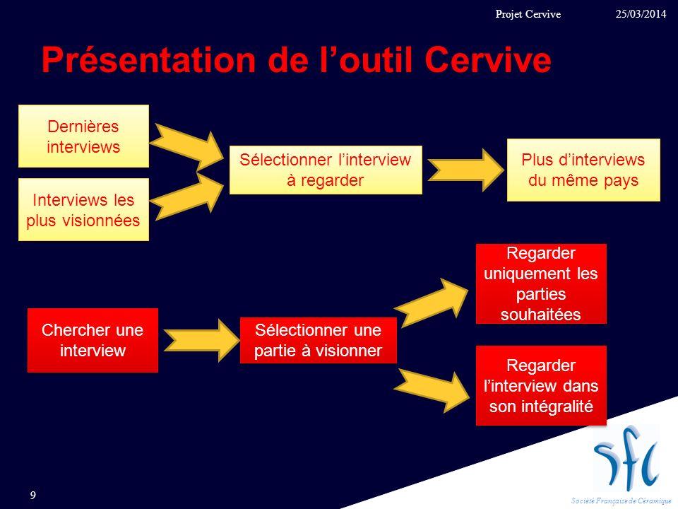 Présentation de l'outil Cervive