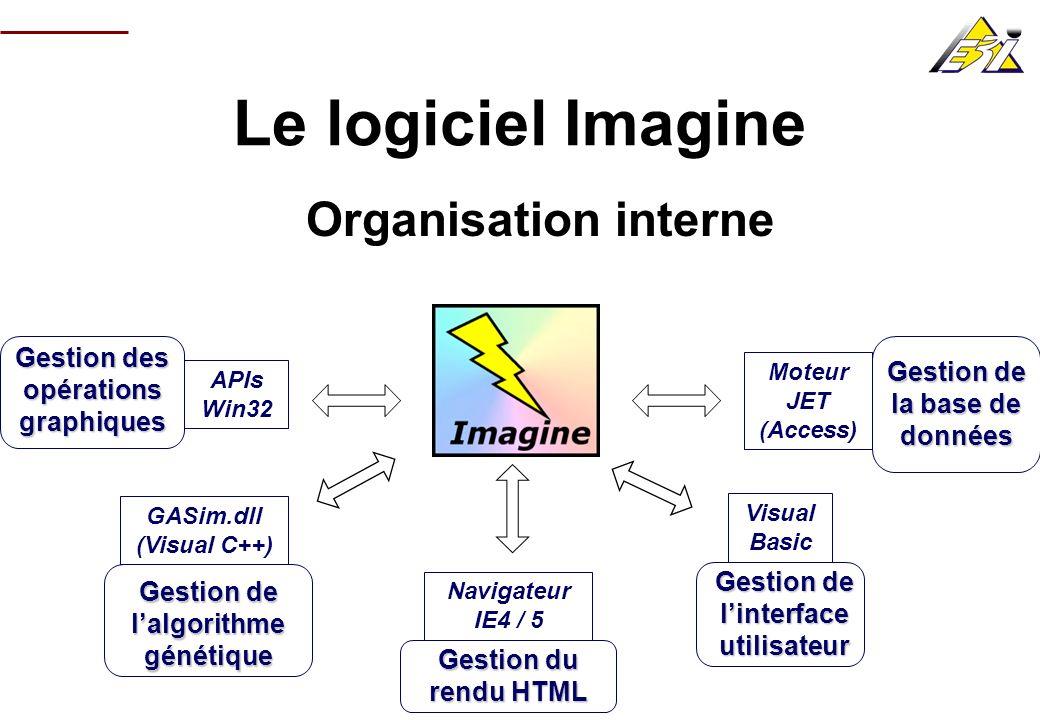 Le logiciel Imagine Organisation interne