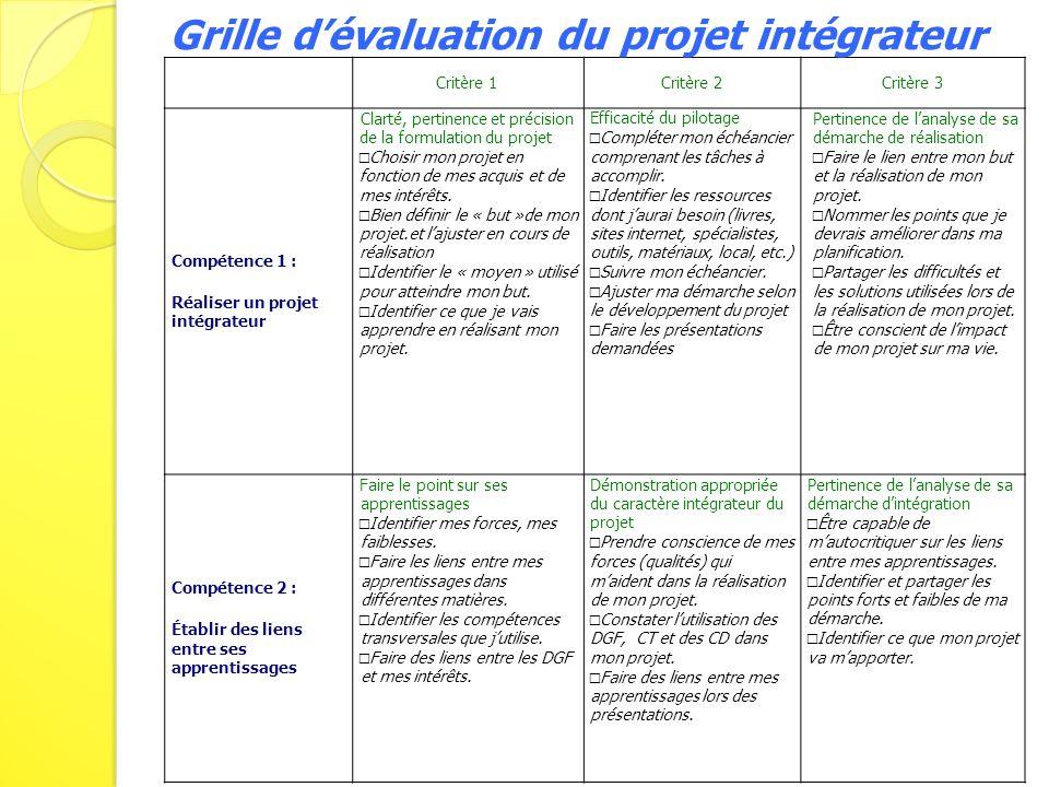 Grille d'évaluation du projet intégrateur