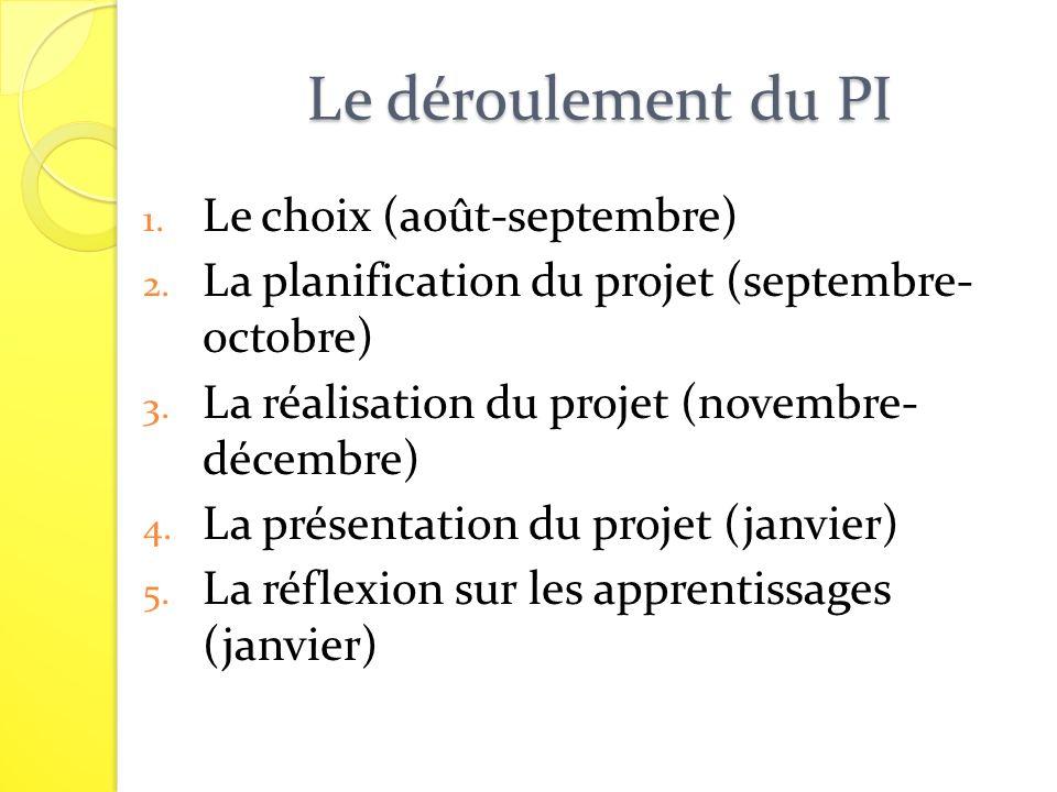 Le déroulement du PI Le choix (août-septembre)