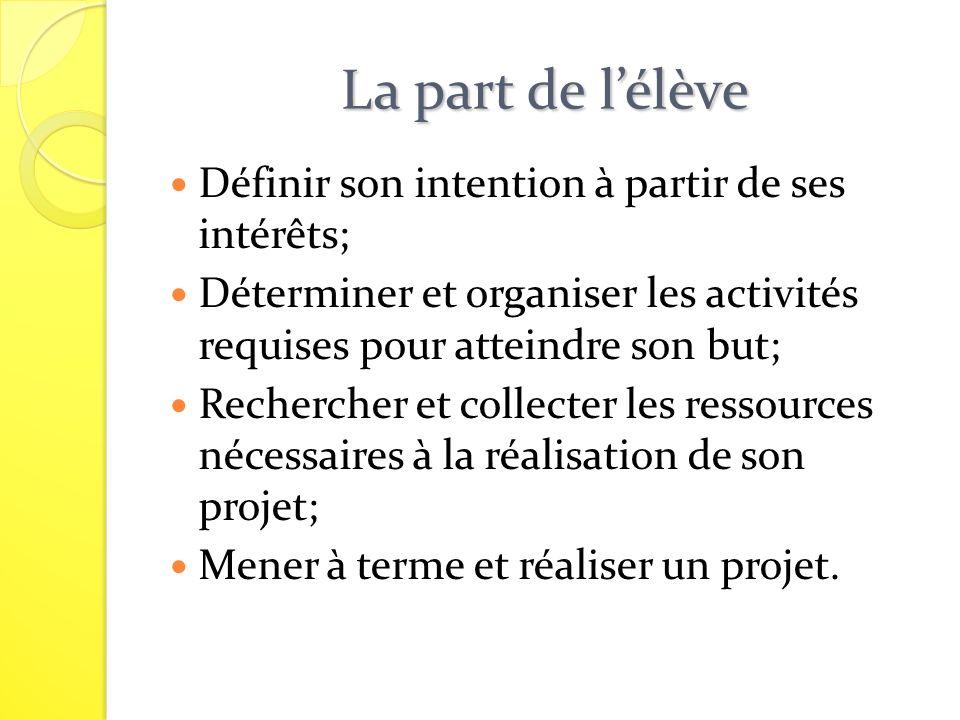 La part de l'élève Définir son intention à partir de ses intérêts;