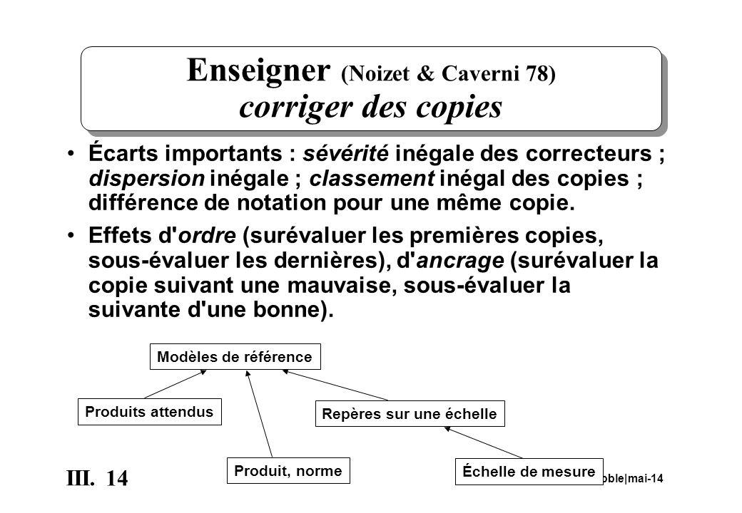 Enseigner (Noizet & Caverni 78) corriger des copies