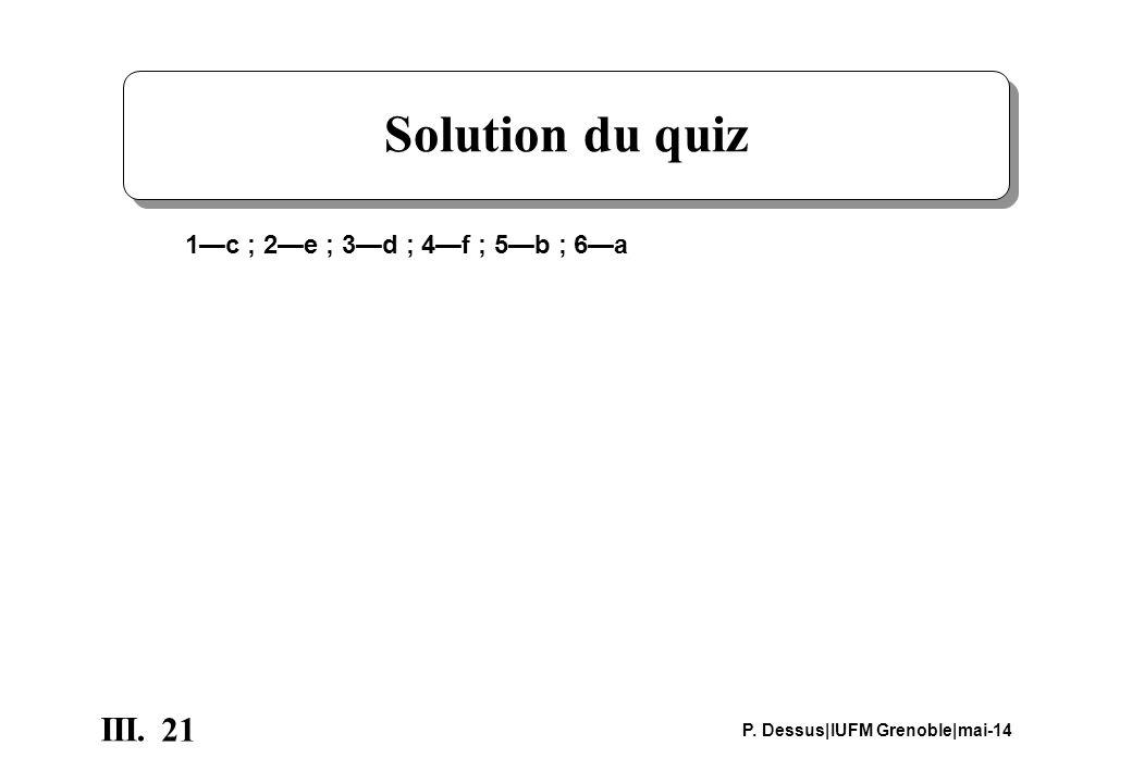 Solution du quiz 1—c ; 2—e ; 3—d ; 4—f ; 5—b ; 6—a